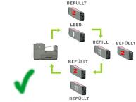 HP 970 Rotazione