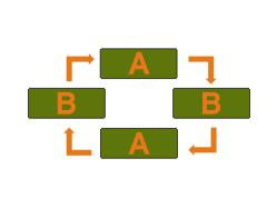 Abwechselnde Verwendung A und B Seriennummer