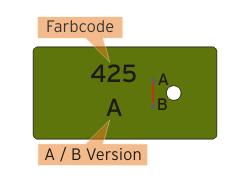 Farbcode und Seriennummerversion