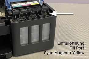 Fill ports for cyan, magenta and yellow ink bottles