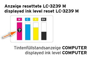 ink level information refilled Lc-3239 on computer screen