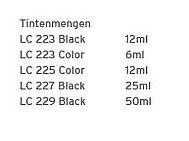 Quantità di inchiostro LC-223, 225, 227, 229