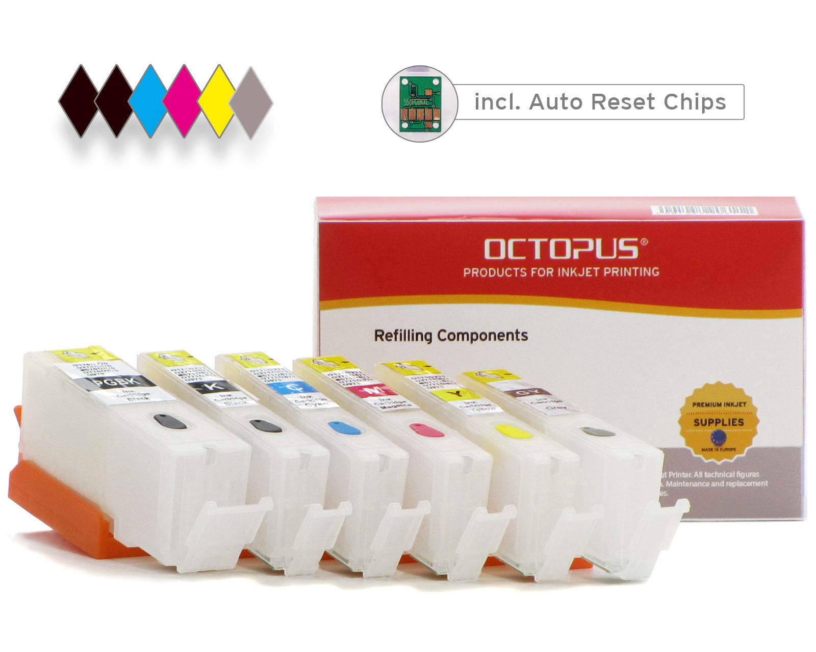 Refillable cartridges for Canon PGI-570, CLI-571 with autoreset chips incl. grey