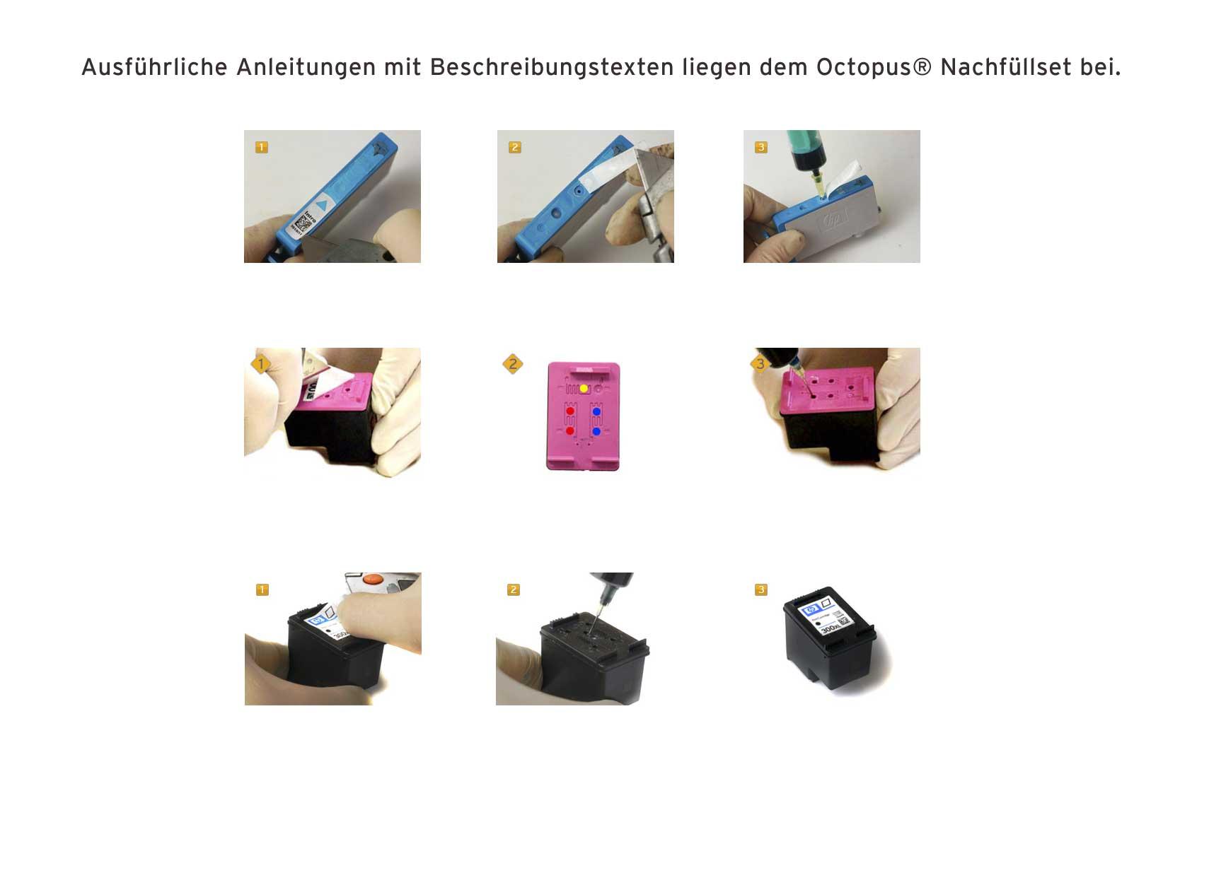 Kit di ricarica OCP per cartucce di HP 300, 364, 901, 920 colorato