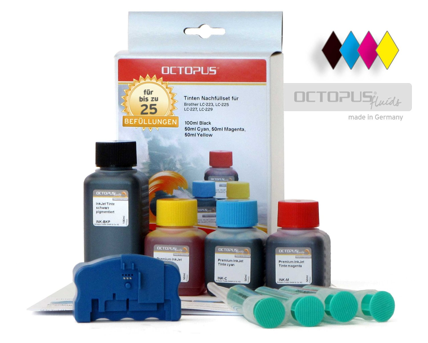 Chip resetter kit Brother LC-223, 225, 227 incl. 2 ink refill kits
