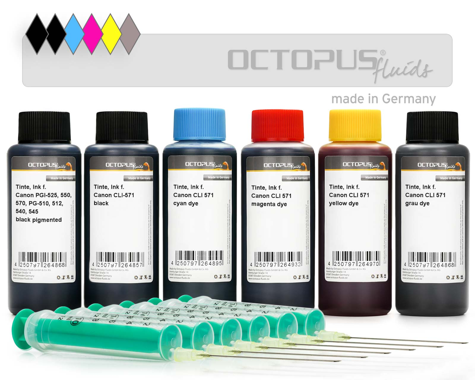 Refill ink kit for Canon PGI-570, 270, CLI-571, 271 inkjet cartridges with gray
