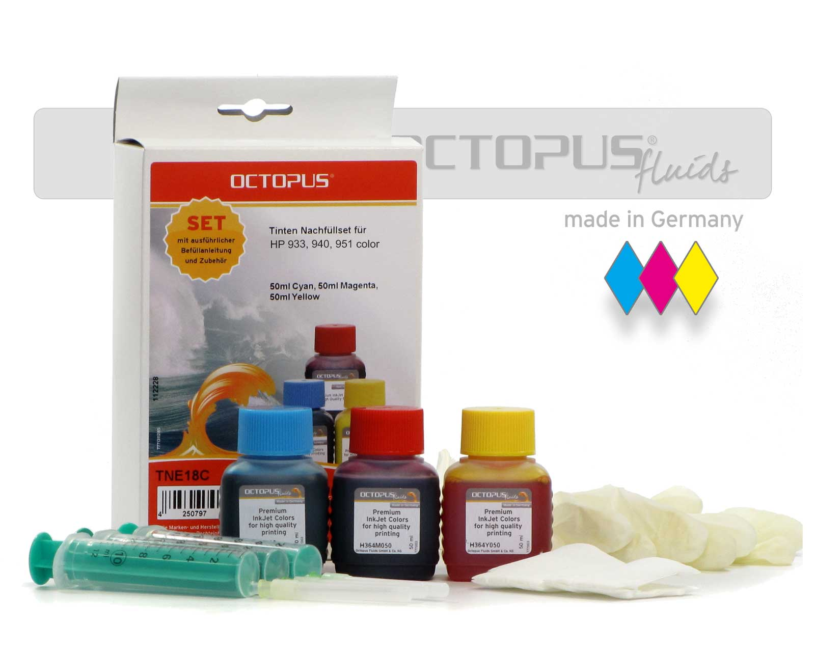 Ink Refill Kit for HP 933, 940, 951 color