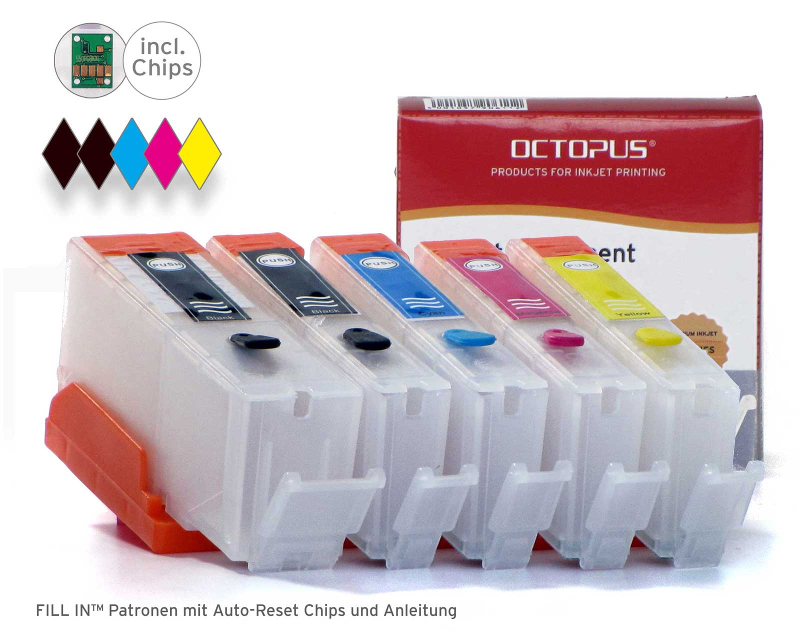 Refillable cartridges for Canon PGI-570, CLI-571 with autoreset chips