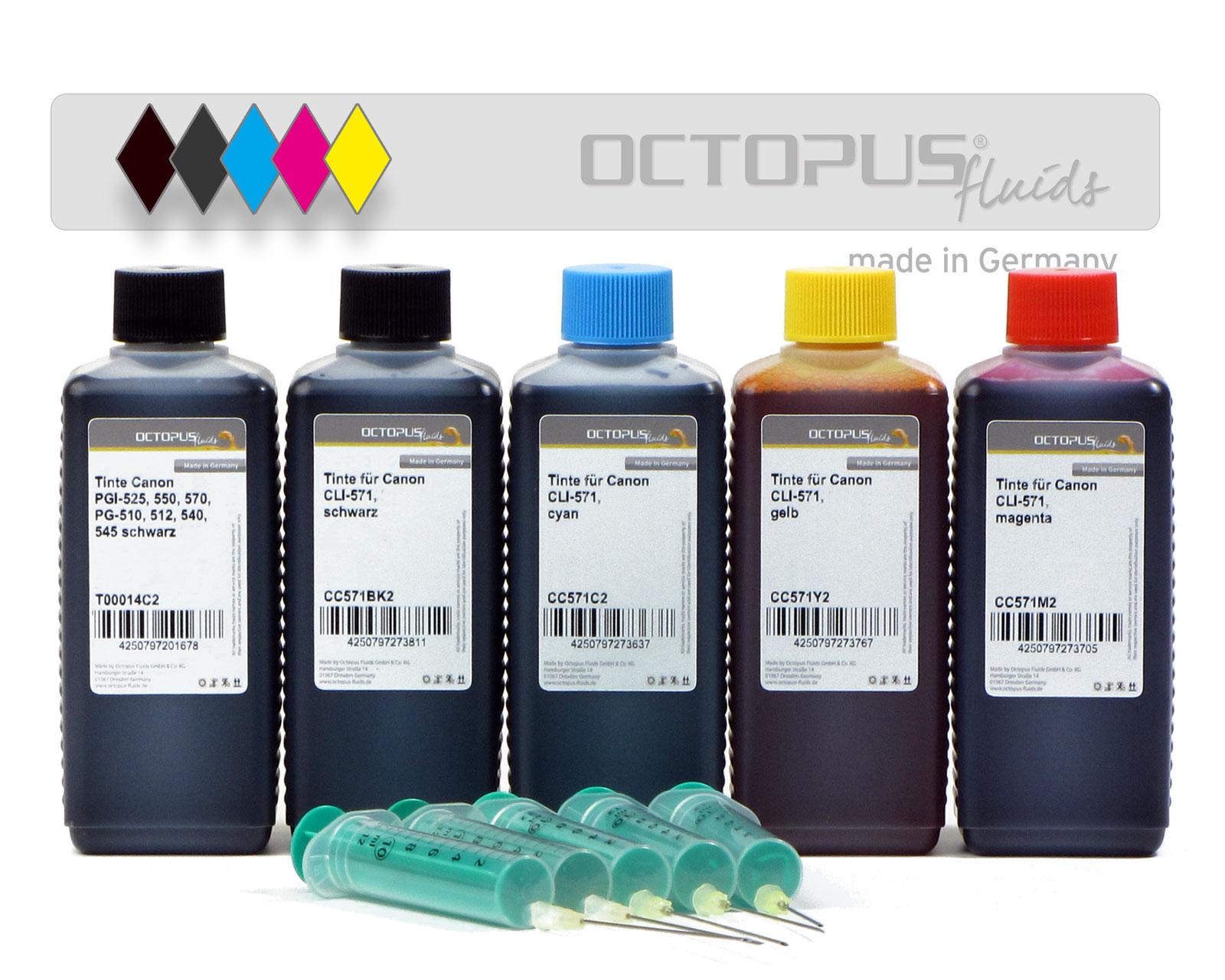 Kit di inchiostri di ricarica per cartucce Canon PGI-570, CLI-571 inkjet completo di siringhe