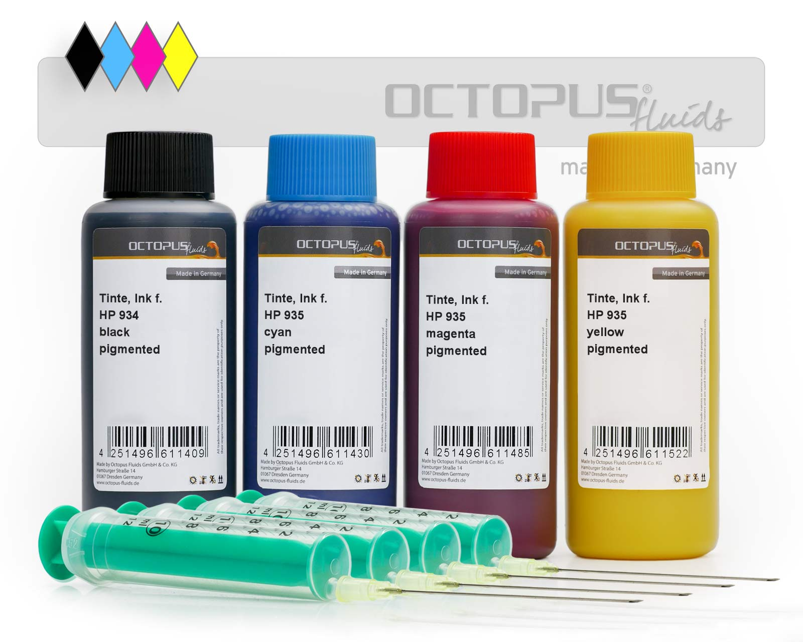 Kit con inchiostri di ricarica per cartucce HP 934, HP 935