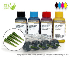 Refill kit Canon PGI-1500, PGI-2500 with ECO-Fill and ink