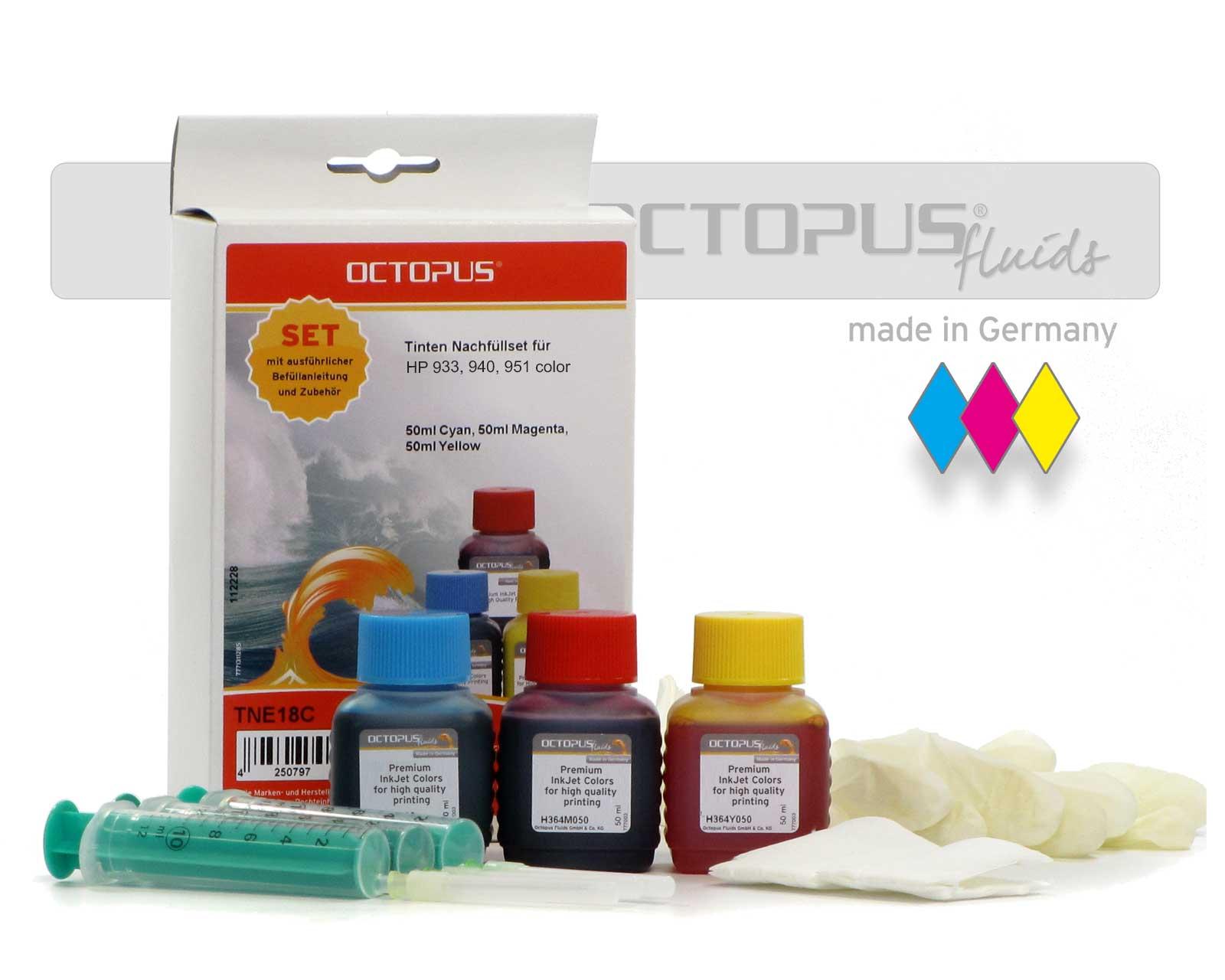 Kit di ricarica per HP 933, 940, 951 colorato, Refill Kit