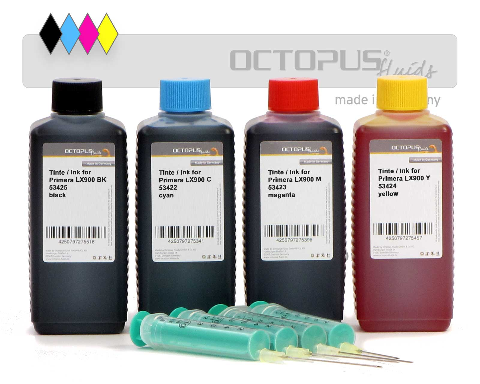 Refill inks for Primera LX900 cartridges